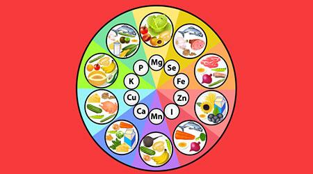 املاح معدنی و مواد غذایی مورد نیاز برای بدن